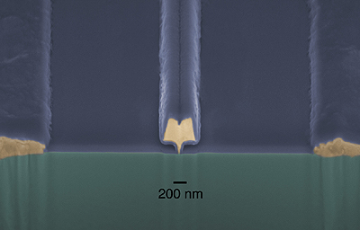 Nanometer-sized AlInN/GaN high electron mobility transistor fabricated at the ETH-Zürich Millimeter-Wave Electronics Group. The colorized scanning electron micrograph shows the T-shaped gate electrode used the control the transistor current flowing between the contacts on each side of it. The gate footprint determines the transistor's ultimate maximum frequency of operation, and is about 30 nm. The entire device is embedded in a thin passivation dielectric. Image courtesy of Stefano Tirelli.